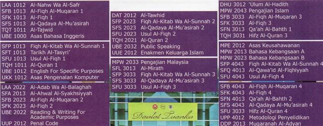 Shariah Subjects